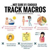 This Is Who Should and Who Shouldn't Track Macros