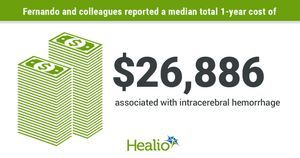Intracerebral hemorrhage correlates with 'significant' health care costs