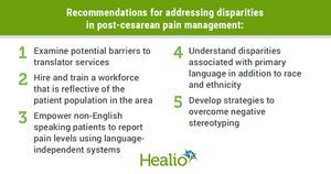 Racial, ethnic disparities present in post-cesarean pain management