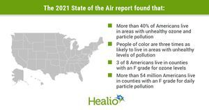 4 in 10 Americans live in areas with unhealthy pollution levels