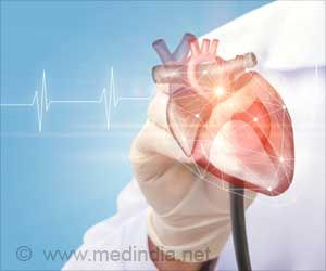 New Tool for Determining Heart Attack Developed