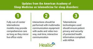 American Academy of Sleep Medicine updates guidance on telemedicine for sleep disorders