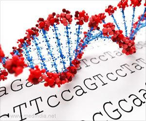 Genomic Mechanism of COVID-19 Discovered!