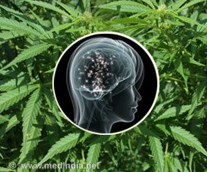 Sexually Diverse Youths With Depression Use Cannabis More