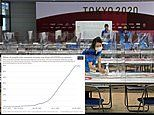 Covid Japan: Olympics could cause outbreaks to surge in vulnerable populations