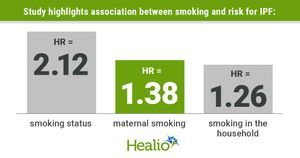 Active and maternal tobacco smoking around birth increase risk for IPF