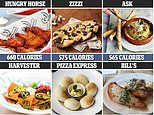 How calorific are starters at YOUR favourite restaurants including Nando's, Zizzi and Pizza Hut?